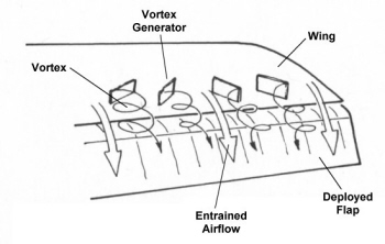 Wing_vortex_generator2.jpg